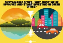 Photo of Sustainable Cities| Why Must We Be Involved and Start Investing in Green Cities?